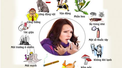 Cách xử trí hen phế quản tại nhà