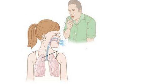 Tìm hiểu về bệnh lao sơ nhiễm lao xương, lao màng phổi