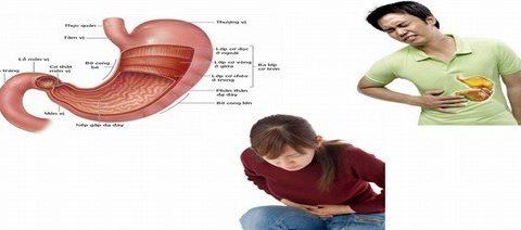 Giải đáp thắc mắc về bệnh dạ dày phổ biến ở mọi lứa tuổi