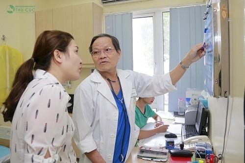 Chuyên khoa Hô hấp Bệnh viện Đa khoa Quốc tế Thu Cúc là địa chỉ khám chữa uy tín các bệnh lý đường hô hấp.