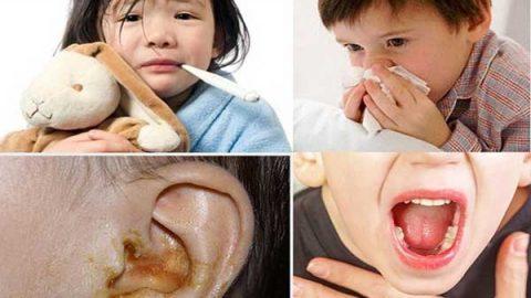 Tìm hiểu về phòng khám tai mũi họng Thu Cúc