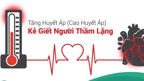 Nhận biết tăng huyết áp sớm để điều trị hiệu quả, tránh biến chứng