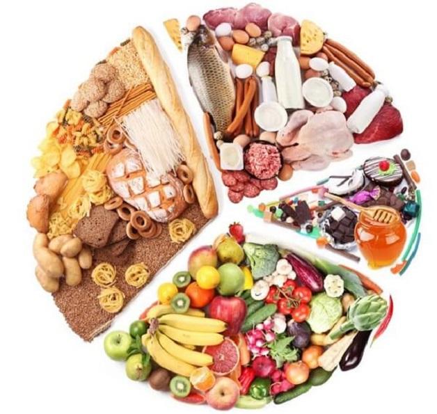 Thực phẩm chứa nhiều Folate có trong các loại hạt, đậu, rau xanh,...là nhóm thực phẩm nên được bổ sung vào các món ăn trị rối loạn tiền đình