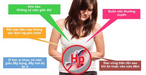 Khi có vấn đề ở dạ dày người bệnh cần đi khám ngay để được chẩn đoán chính xác tình trạng sức khỏe