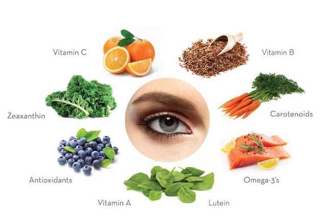 Để phòng ngừa hiệu quả bệnh đục thủy tinh thể, mọi người nên bổ sung những thực phẩm tốt cho mắt vào thực đơn mỗi ngày.