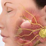 Những điều cần biết về bệnh viêm khớp thái dương hàm