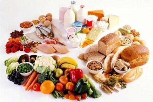 Sau khi điều trị tắc ruột, để phòng tránh tắc ruột tái phát, người bệnh cần phải lưu tâm đến chế độ ăn uống.