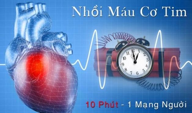 Nhồi máu cơ tim là biến chứng phổ biến nhất của chứng xơ vữa mạch vành, một trong những nguyên nhân hàng đầu gây tử vong và tàn phế,